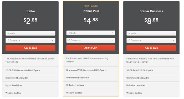 Bảng giá Share Hosting của Namecheap
