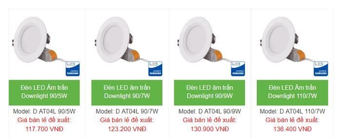 Giá thành của Đèn LED âm trần