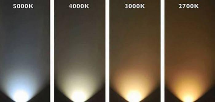 Màu sắc ánh sáng đèn LED